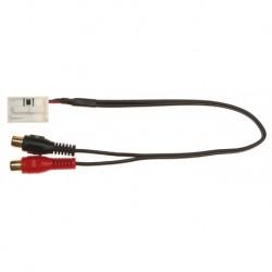 Cable auxiliar audio | Citroen C4 +2005